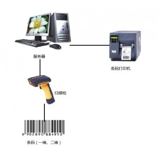 条码管理系统